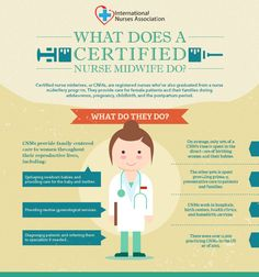 Entry-Level MSN Degrees for Aspiring Nurses with a Bachelor's in an Area Other than Nursing