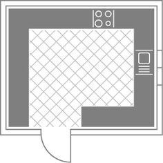 Układy kuchni | Aranżacje i ergonomia w kuchni. Jak zaprojektować kuchnię ?…