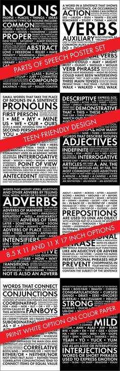 Parts of speech posters #highschool #middleschool #grammar #partsofspeech