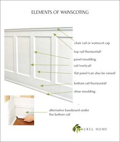 elements of wainscoting