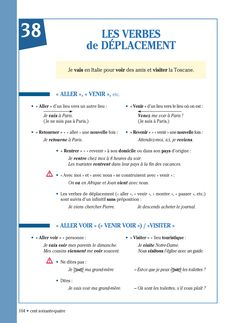French Sentences, French Verbs, French Grammar, French Phrases, French Language Lessons, French Language Learning, French Lessons, French Practice, Study French