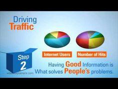 http://www.videoexplainers.com  company presentation video:Accelerated P  info@videoexplainers.com
