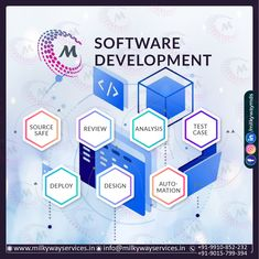We serve the nerve of your business, and deliver Software Development service with excellence.  Contact us for STANDARD and CUSTOM MADE Software Solutions. Call ☎️ at : +91-9910-852-232 For more information visit our site-  . . #software #softwaredevelopment #softwaredesign #development #technology #developer #customsoftware #webdesign #websitedevelopment #startup #website #schoolsoftware #erpsoftware #hrmsoftware #ecommerce #businessapp #business #itcompany #branding Competitor Analysis, Software Development, Ecommerce, Web Design, Branding, Technology, Website, School, Business
