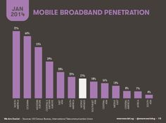 Qual'è il #socialnetwork più diffuso in #Cina?   http://www.digital-coach.it/2014/blog/tutti-numeri-del-web-e-mobile/