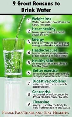 9 Reason to drink Water