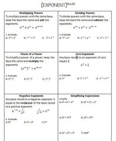 I created this Exponent Rules Review Worksheet to work through with the students on an overhead. You can download it by clicking the link...