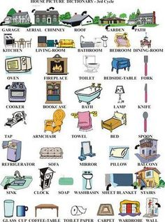 English vocabulary my house English Tips, English Fun, English Study, English Class, English Words, English Lessons, Learn English, Learning English For Kids, English Language Learning