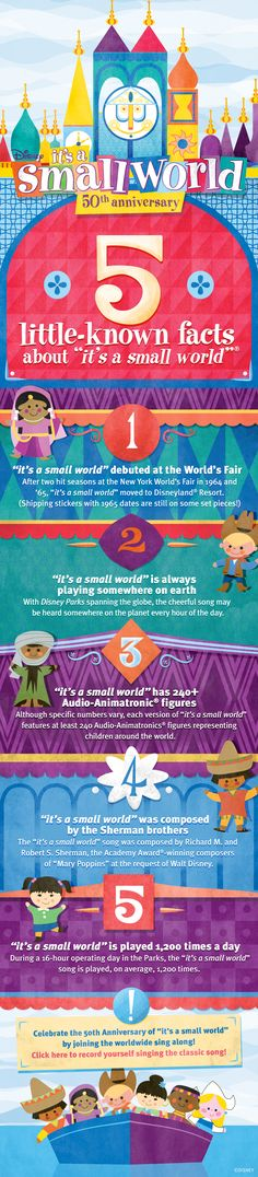 "5 little-known facts about ""it's a small world"" Celebrate the 50th Anniversary of ""it's a small world"" by joing the worldwide sign along!"