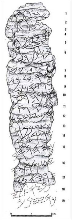 """biblicalarchaeology: """" YHWH and the Silver Scrolls Ketef Hinnom Amulet I (left/top) and Ketef Hinnom Amulet II (right/bottom). When the amulets were unrolled, scholars were amazed to learn that they..."""