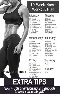 No-Gym home workout plan. workout work hard for what you want fitness - Fitness Workouts, Full Body Workouts, Fast Workouts, Fitness Routines, Body Weight Workouts, Crossfit Workouts For Beginners, Good Workouts, Crossfit Workouts At Home, Fitness Memes