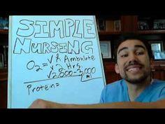▶ Skin Pressure Ulcers Nursing Interventions - YouTube