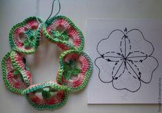5 Motiften Çiçek Battaniye Nasıl Yapılır? 7