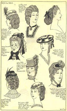 sombreros 1870/1880