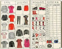 Give your closet a quick overview before you get started. | 10 Handy Tips For Packing Like A Pro