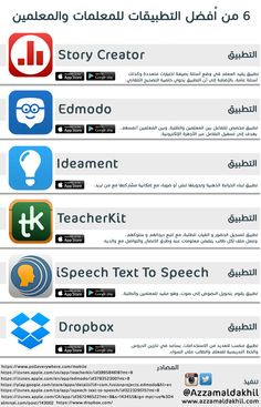 6 من أفضل التطبيقات، للمعلمين والمعلمات.  #تعلوماتي Learning Websites, Educational Websites, Educational Technology, Education Application, Study Apps, Learn Arabic Alphabet, Teaching Skills, School Routines, Play Based Learning