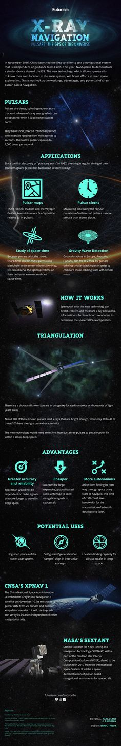 X-ray pulsar-based navigation and timing (XNAV) is a theoretical navigation technique whereby the periodic X-ray signals emitted from pulsars are used