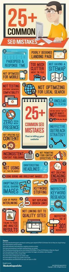SEO Mistakes #searchengineoptimizationwordpress,