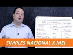 Comparativo MEI e Simples Nacional