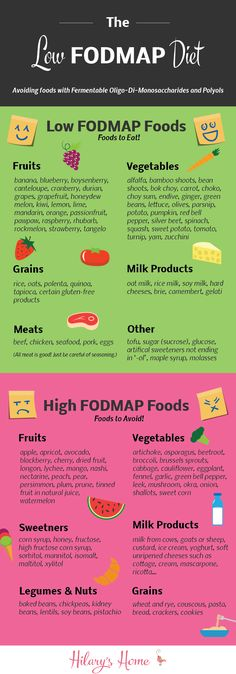 low-FODMAP-infographic (Ibs Diet Recipes)