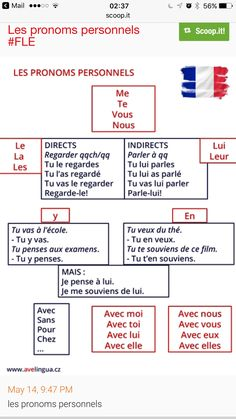 Reasons Why You Should Learn French French Travel Phrases, French Phrases, French Words, French Language Lessons, French Language Learning, French Lessons, Learn To Speak French, Study French, French Grammar