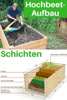 Ein Hochbeet ist nicht nur gut für den Rücken, sondern auch für die Pflanzen. Der Grund dafür liegt in den sorgfältig geplanten Schichten! #hochbeet #beet #gemüsebeet #schichten #garten #gärtnern #garden #selbst