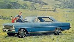 Image result for 1966 chevy nova blue