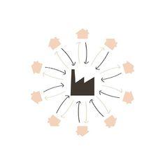 Industrias culturales_ El sistema fordista es un modelo de trabajo basado en la división del trabajo, la producción en serie y el máximo ahorro productivo para aumentar los beneficios. Estas características afectan a los horarios y tipos de jornadas de trabajo, elementos que influyen en el devenir del día a día del trabajador, que ve como su vida se automatiza y forma parte de un bucle creado por el sistema.