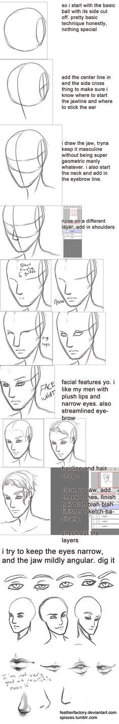Dessiner un visage vu de ¾