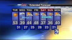 That snowflake on Wednesday means that winter weather is a possibility!     Week forecast Feb. 7