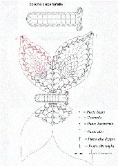 With over 50 free crochet butterfly patterns to make you will never be bored again! Get your hooks out and let& crochet some butterflies! Filet Crochet, Crochet Diagram, Crochet Chart, Crochet Motif, Irish Crochet, Crochet Angels, Crochet Birds, Thread Crochet, Crochet Flowers