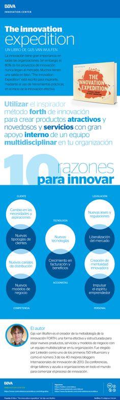 Infografía: The Expedition Innovation por Gijs van Wulfen  #InfografíasBBVA #InfografíaBBVA #Infografía #Infographics #Infografía #Innovation #Innovación