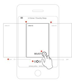 Introduction to Mobile UX