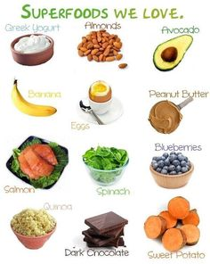 Super foods - all of these but the blueberries, not sure why but I'm not a huge fan of them plain/not in pancakes, etc.