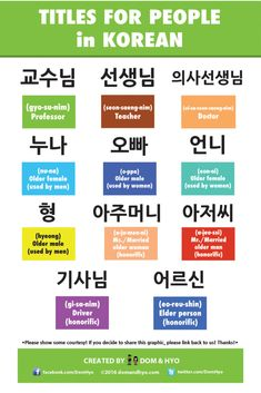 Titles for People in Korean