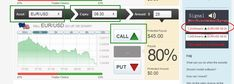 Signals from FX77: Buy CALL option on EUR/USD near 1.2449 at the exprie time 8:30 GMT http://www.fx77.com/?lang=en&lrx