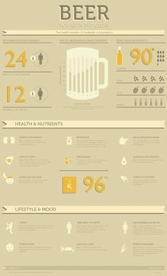 drink+beer+Beer-infographic-750.jpg (750×1242)