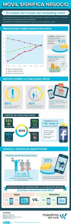 Movil Significa Negocio [Infografia] #infografia #negocio #movil