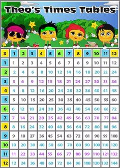 Girls times table chart square download tables girls for Revision table multiplication