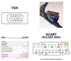 rj45 to vga wiring diagram cctv to vga wiring diagram