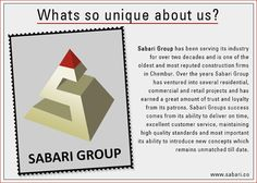 Looking for Luxury #Realestate property or 1,2,3 BHK Flats in #Chembur ,Mumbai , your search ends here at #SabariGroup