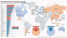 Mobiles Bezahlen: Die Schwierigkeiten der Handy-Geldbörse – #Mobile #Payment #Infografik @ FAZ.net