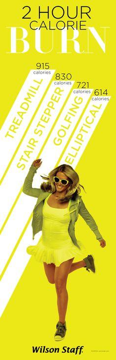 Golf . Women . Wilson Staff . Citron . Athletic . Style . Neon . Fitness . Calories . Workout . Calorie Burn