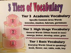 Tiers of Vocabulary