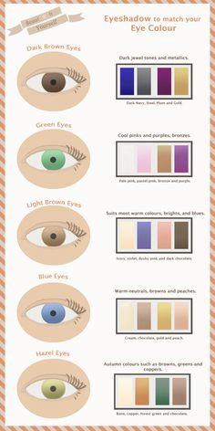 A guide to which eye shadow shades suit your eye colour best