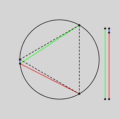 Math visualized - Album on Imgur