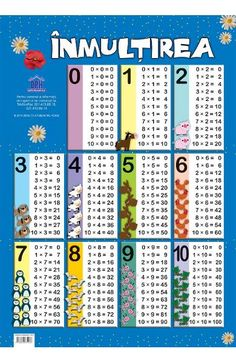 Imagini pentru tabla inmultiri Macbook Pro, Periodic Table, 1, Wallpaper, Periodic Table Chart, Periotic Table, Wallpapers