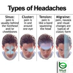 Headache!
