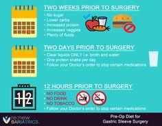 Gastric Sleeve Diet, Gastric Sleeve Surgery, Liquid Meals, Liquid Diet, Vsg Pre Op, Quinoa Diet, Brazilian Diet, Oatmeal Diet, 7 Day Diet Plan