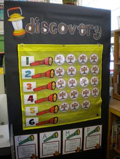 Camping Themed Station Chart Primary Possibilities