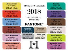Valiant Poppy - Pantone Color Trend Report Autumn Winter ...
